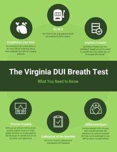 virginia-dui-breath-test