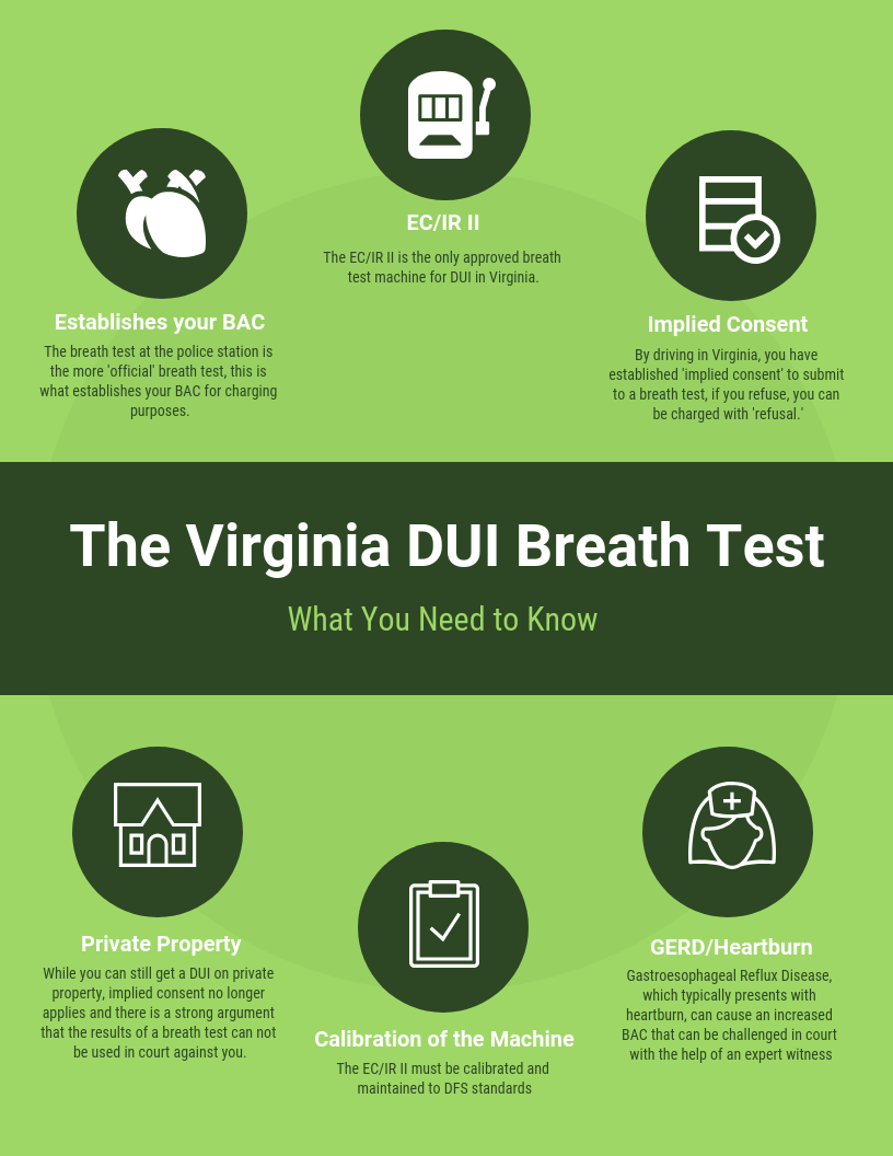 virginia-dui-breath-test