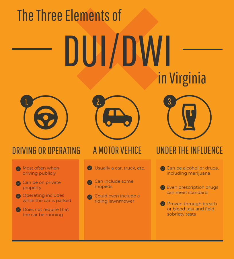elements-virginia-dui