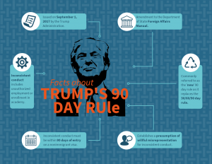 trump-90-day-rule-infographic