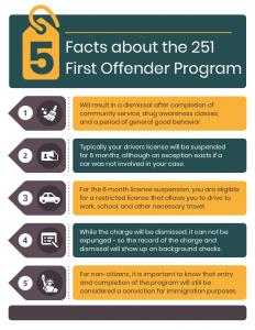 first-offender-program