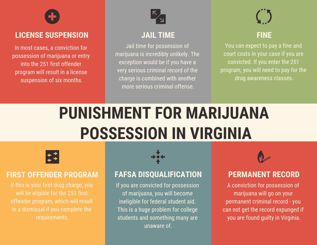 punishment-marijuana-possession • Henson Pachuta & Kammerman