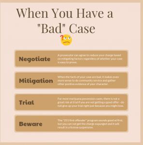 when-bad-case