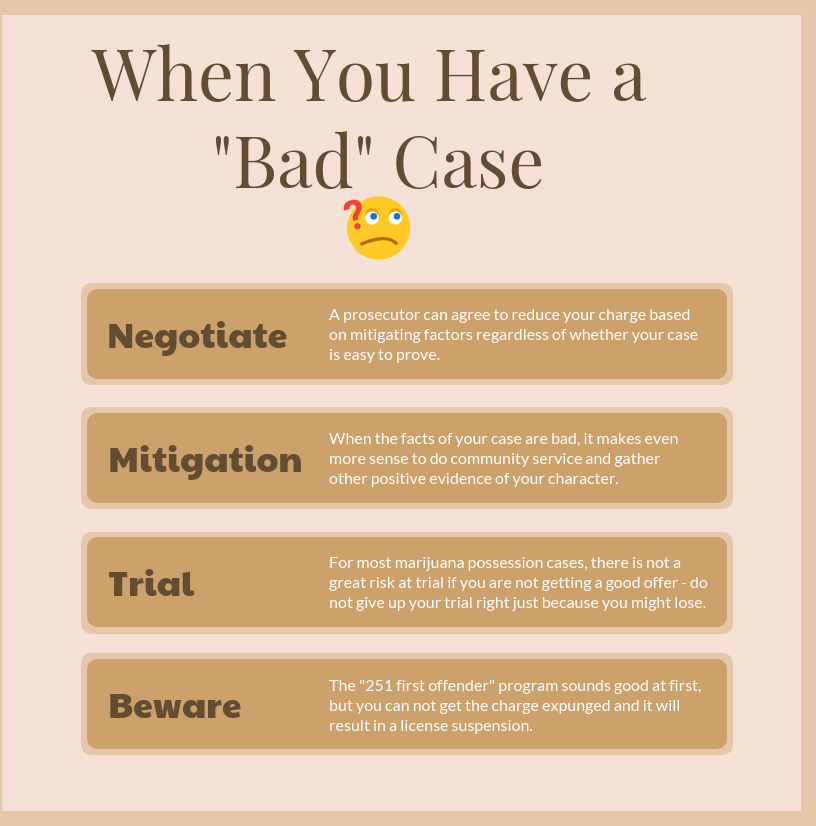 when-bad-case